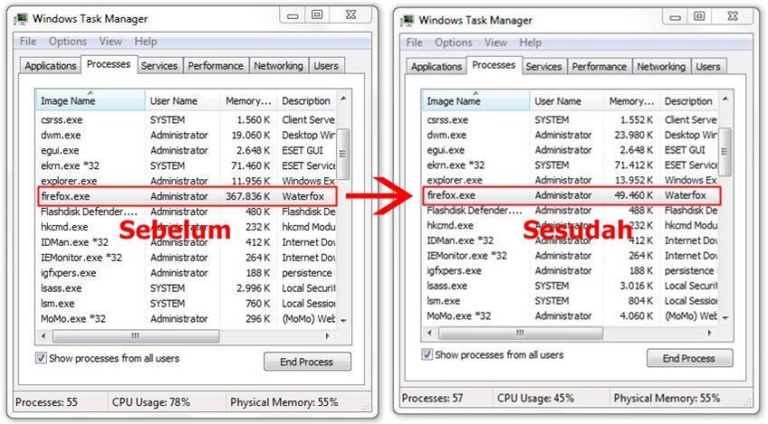 Cara Membuat Web Browser Lebih Ringan