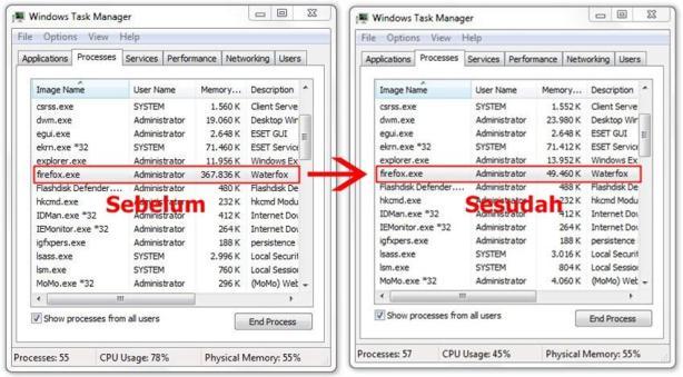 RAM pada Browser Mozilla sebelum dan sesudah menggunakan MOMO